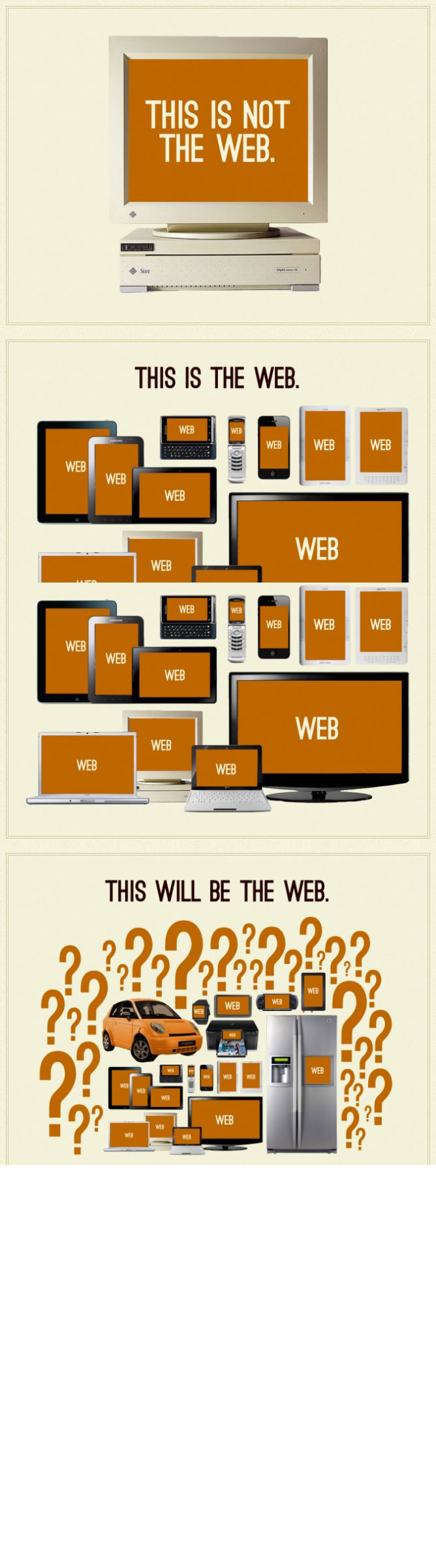 Web from hard-wired to mobile to in everything, everywhere Responsive Web Design Reality #Infographic h/t @Chuck Ganchorre Dowe