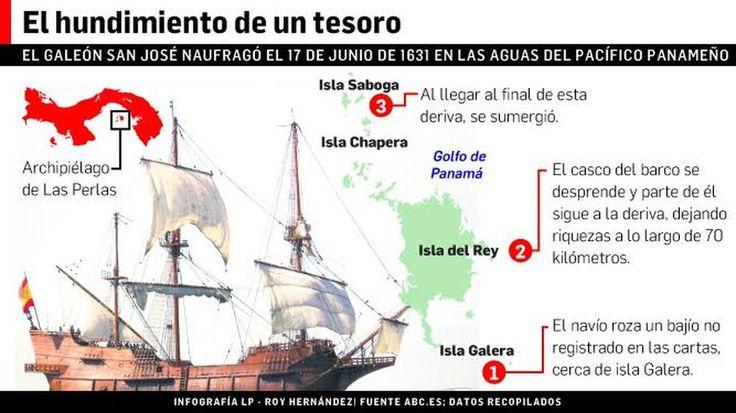 Galeón San José