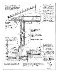 Best 25 mansard roof ideas on pinterest missouri st for Mansard roof pros and cons