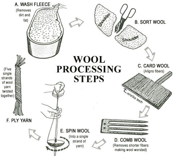 kefir production process in australia pdf