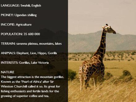 Uganda-Facts-Gallery