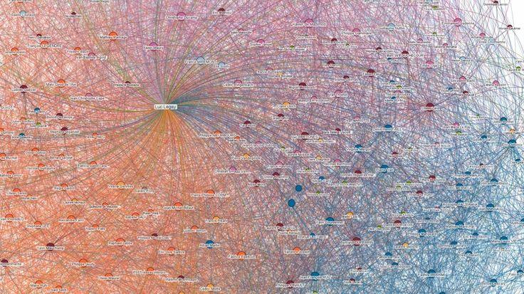 7 data viz sites to inspire your creative eye
