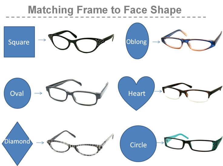 Types Of Glasses Frames For Face Shapes : Prescription Glasses for Small and long oblong faces Buy ...