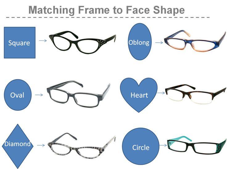 Types Of Eyeglasses Frames : Pin by Sandra Farrington on Great Guides Pinterest