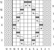 Diamonds and Stripes Stitch Pattern, knitting pattern chart