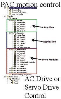#PLC programming used Ladder Logic because it kept things simple for maintenance and electricians who already understood wiring diagrams. Only makes since, with #Robot programming, it should be in ladder logic like http://www.adept.com/company/resources/doc_details/192-whitepaper-plc-robot-programming because maintenance and electricians already understand ladder logic via PLC programming. This free whitepaper is about Robot PLC Programming