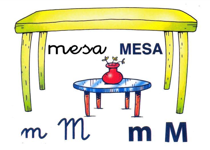 64 best letra m min scula may scula para aprender - Mesas para dibujar ...