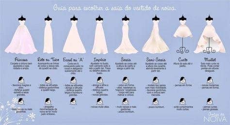 Como escolher o seu vestido de noiva?   Casar é um barato