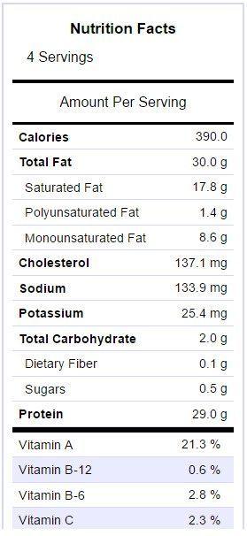Baked Garlic Butter Chicken Nutrition Facts
