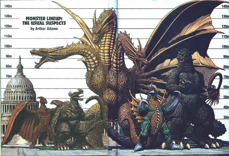 Godzilla' Size Comparison Chart and New Photos -- Take a look at how the new ' Godzilla' stacks up to his former counterparts, along with scenes from the film's epic finale. Description from pinterest.com. I searched for this on bing.com/images