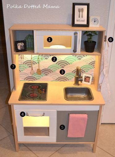 i never thought about buying g a play kitchen