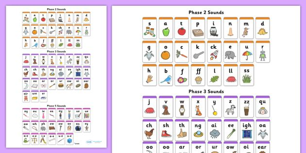 Phase 2 Phonics Letters