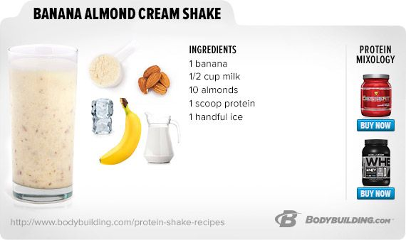 Banana Delight Protein Shake Add a litte oats and it tastes awesome, with good results