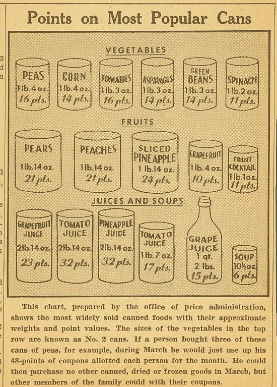 "Many purchases required stamps torn from ration books. Here is an example of the points needed for certain canned goods. ""News on the Home Front,"" a novel of the 1940s, by Christopher Geoffrey McPherson."