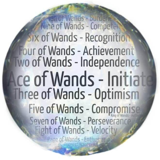Tarot Catchwords for Minor Arcana - Wands