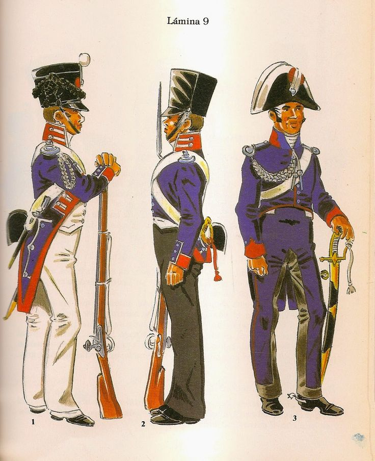 Spaish; Military Colleges & Academies, L to R Murcia Military College, Gala Dress 1810, Murcia Military College, Daily Dress, 1810 & Cavalry Academy of San Felipe de Jativa 1810-12