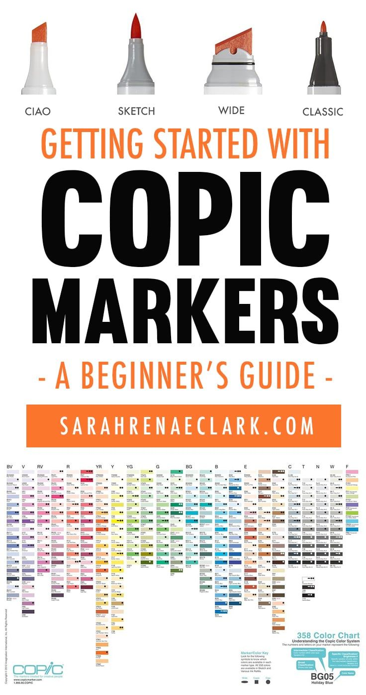 Learn the basics of getting started with Copic Markers in this beginner's guide by Heidi Berthiaume. Learn the types of Copic markers available, how to decode the Copic Color System and how to choose the right paper for your coloring. Read it at www.sarahrenaeclark.com | #copic #copicmarker #coloringbooks