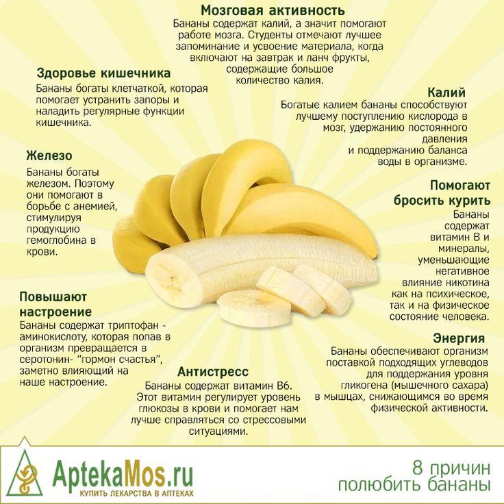 Калории диета банан