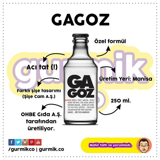 Farklı bir şişe tasarımıyla karşınızda: #Gagoz ( @netgagoz ). Ambalajın üstünde yazan esprili yazısıyla kendisine çekiyor. :) Ancak tada gelince işler değişiyor. Aroması karışık meyveli olsa da...