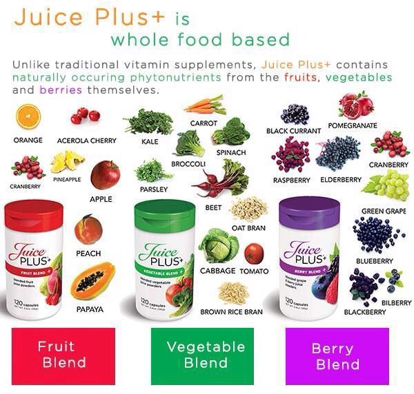 Vitamins vs. Juice Plus www.jessica-fields.juiceplus.com