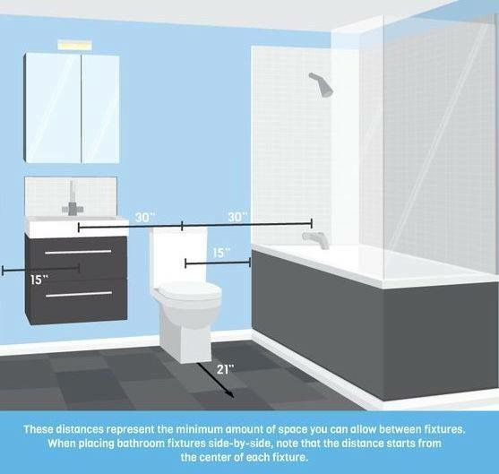 8 best bathroom measurements images on pinterest bathroom ideas searching and a tv - Bathroom Designs And Measurements