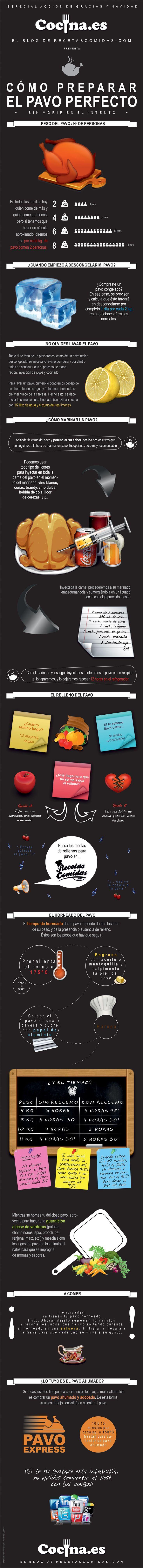 Cómo hacer pavo al horno perfecto [Infografía]: http://www.cocina.es/2014/10/28/como-hacer-pavo-al-horno-perfecto/ | https://lomejordelaweb.es/