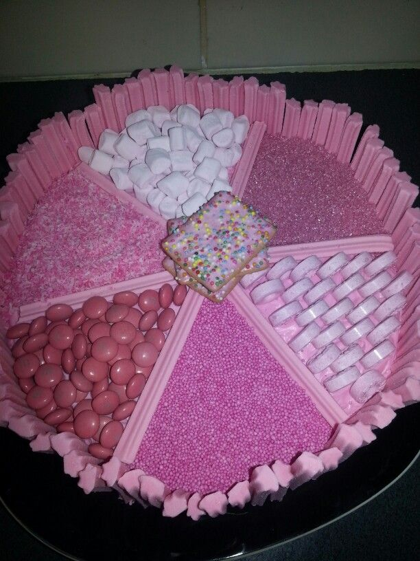 Pink lolly cake | Lolly cake, Yummy cakes, Cake