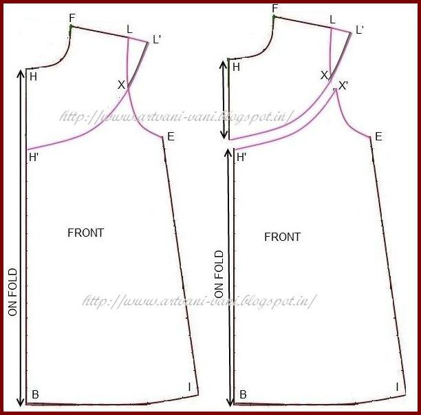 Prepare the draft of A line frock as explained here  without extension on the shoulder line Draw new armhole curve L-E as shown by dotted l...