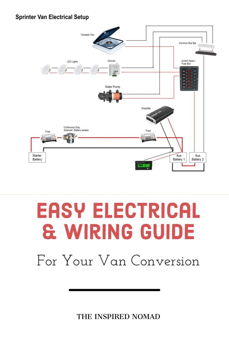 easy electrical system build-out for your van conversion  this is a  no-experience necessary diagram and shopping list to help power your life  while you are
