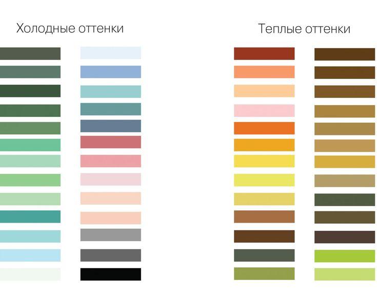 Holodnie_Teplie(1).jpg (1513×1200)