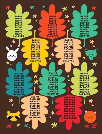 print & pattern: ILLUSTRATION - tiago americo. cute multiplication table.