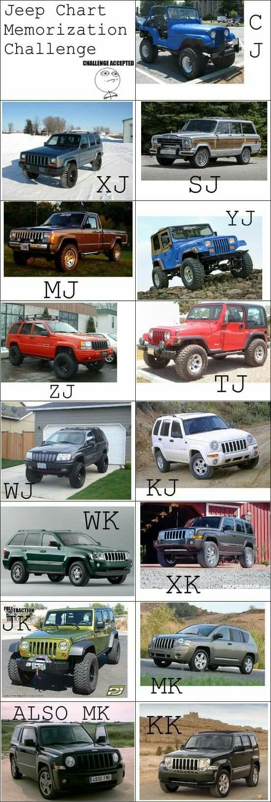 Jeep Quotes Best 25 Jeep Quotes Ideas On Pinterest  Jeep Wrangler Quotes