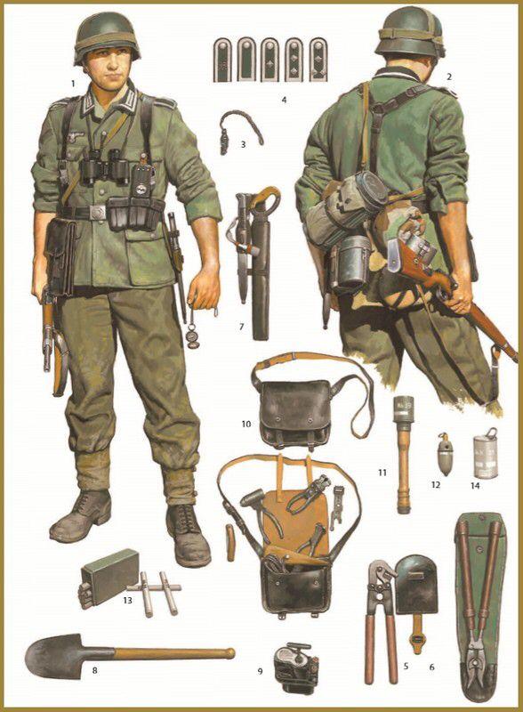 Tysk soldat med hans kampudrustning 1943-45
