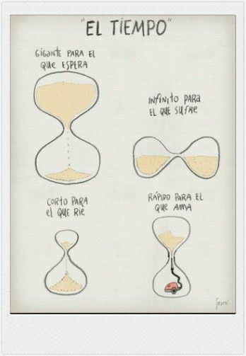 La relatividad del tiempo.  El mismo camina o se detiene, según la situación de cada quien.