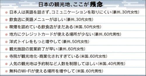 外国人が次に目指す 「ディープジャパン」15選|トラベル|NIKKEI STYLE