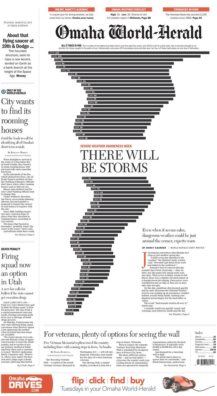 March 24, 2015, Omaha World-Herald Sunrise edition