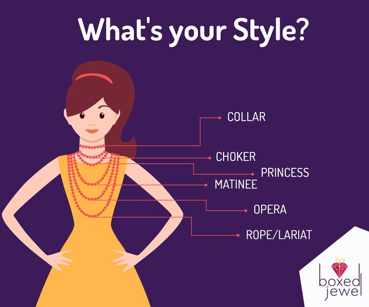 Wear it the way you want, wear it with style.   #Style  #Trend  #Jewel  #Infographic