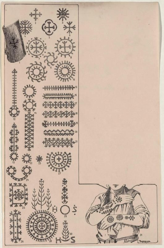 Bosnian tattoo motifs drawn by Ćiro Truhelka, 1898