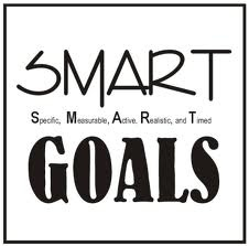 Writing Smart Goals Examples