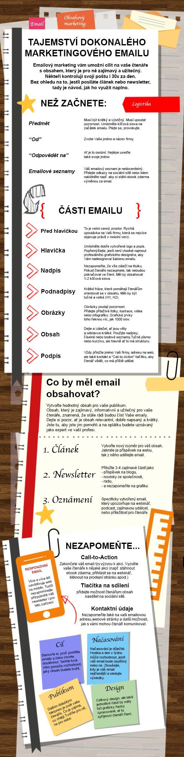 infografika_tajemstvi_dokonaleho_emailu