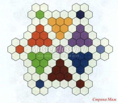 Девочки делюсь, нашла в интернете: http://blogs.masterclassy.ru/  ШЕСТИУГОЛЬНИК Когда шестиугольники собираются на одной плоскости, возникает орнамент под названием «соты».