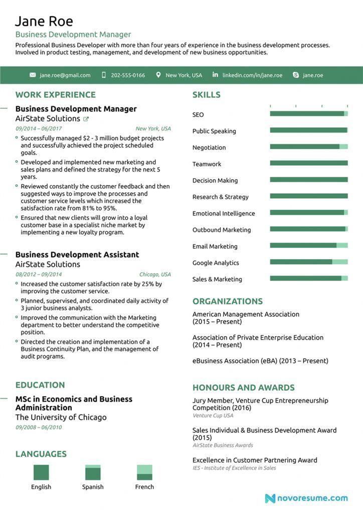 Simple Professional Resume 2021 Professional Resume Examples Best Resume Format Professional Resume Format