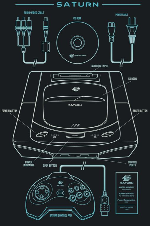 Sega Video Game Consoles on Behance