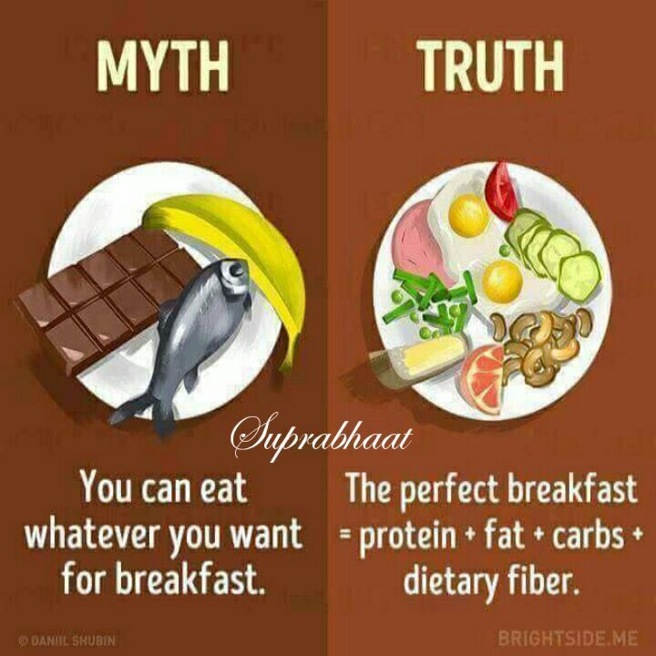 21 best Know the Right time to eat different foods images ...