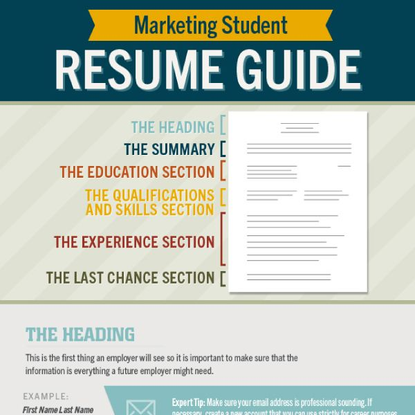 7 best Job search websites images on Pinterest Best jobs, Career - indeed resume search