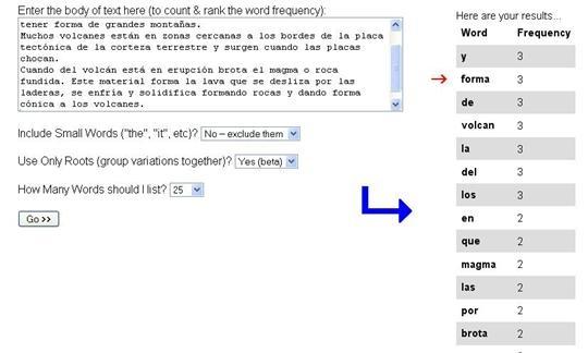 Una herramienta que cuenta y clasifica las palabras más usadas en un texto es WordCounter, un contador de frecuencia de palabras en línea, muy útil a la hora de corregir las propias escrituras.