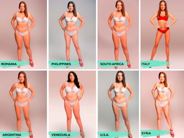 Want To Know What The Ideal Body Shape Is? Prepare for ...