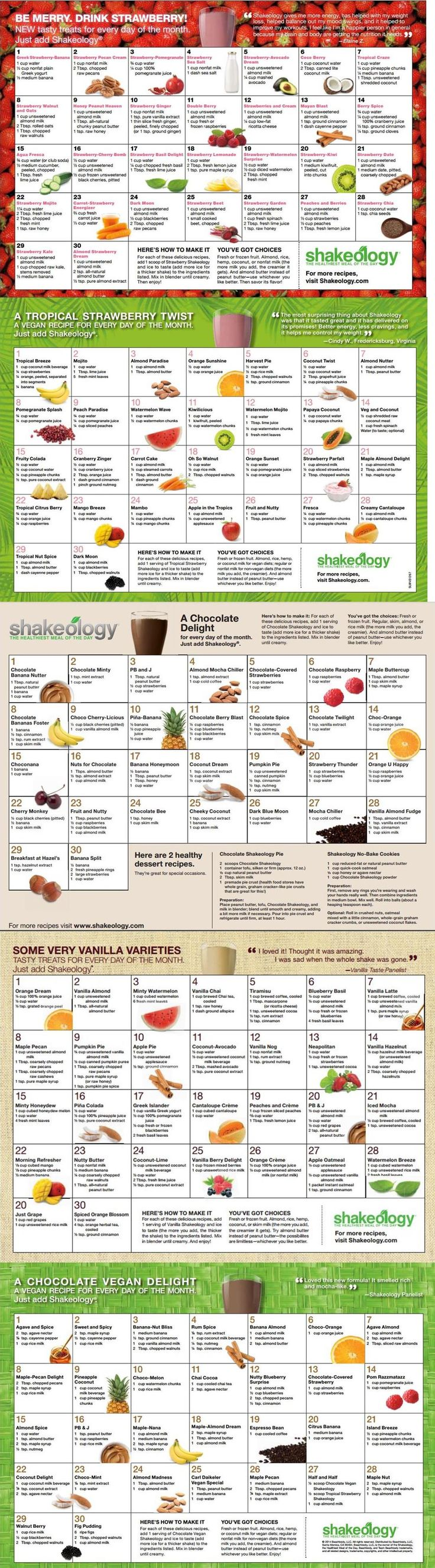 Shakeology provides you 70 plus ultra high quality ingredients that have a wide range of essential nutrients, and even the fruits and vegetables you should be eating more of every day. With Shakeology you have the opportunity to have the health benefits of the important foods from all around the world, foods that the latest scientific research shows to be highly advantageous to your overall well-being.