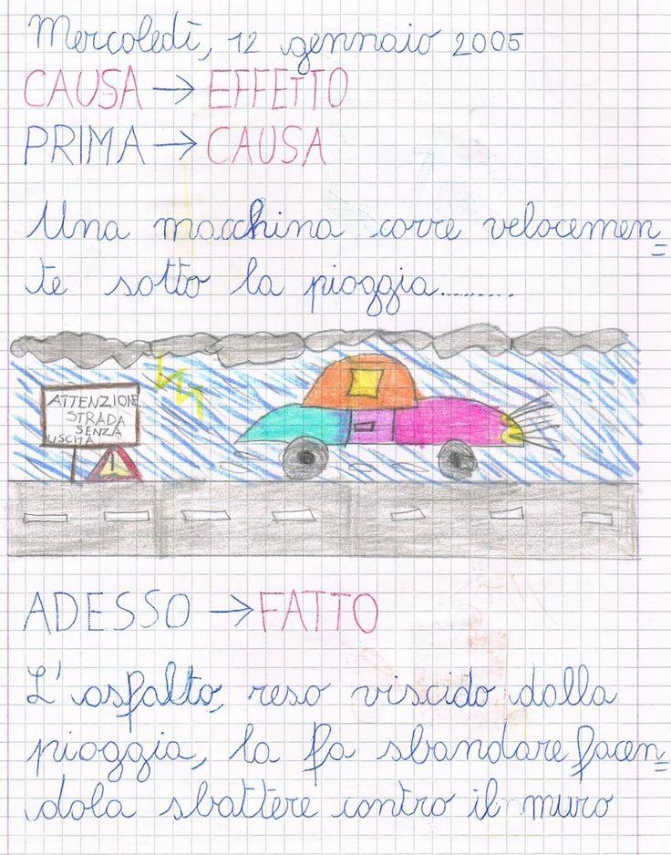 Rapporto causa - effetto Prima > causa Una macchina corre velocemente sotto la pioggia ... Adesso > fatto L'asfalto, re...