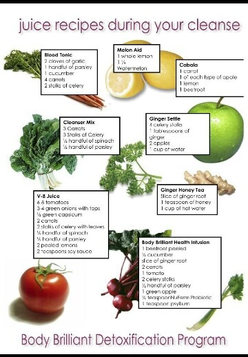 Top Alkaline Food Tips